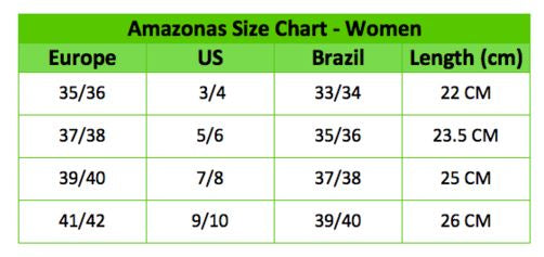 Amazonas Enjoy - Tropic