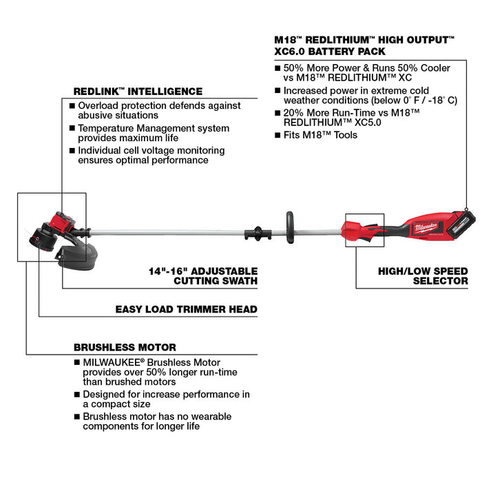 Milwaukee 2828-21 M18 18V Cordless Lithium-Ion Brushless String Trimmer Kit