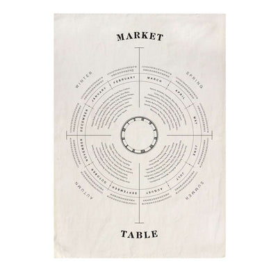 Market Table | Pure linen European kitchen tea towel | Rue Saint Paul
