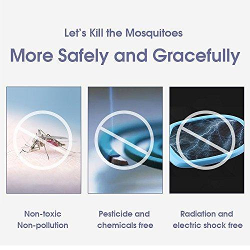 Wiio LED Mosquito Killer Lamp UV Night Light USB Insect Killer Bug Zapper Photocatalyst Mosquito Trap Lantern Indoor Repellent Lamp