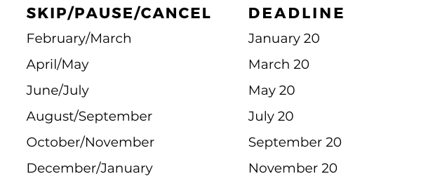 Deadline to skip/pause/cancel is on the 20th every other month (e.g. to skip or cancel June/July box, email by or before May 20)
