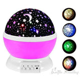LED Rotating Night Light Projector For Kids Room LED Night light BANFIY USA Pink
