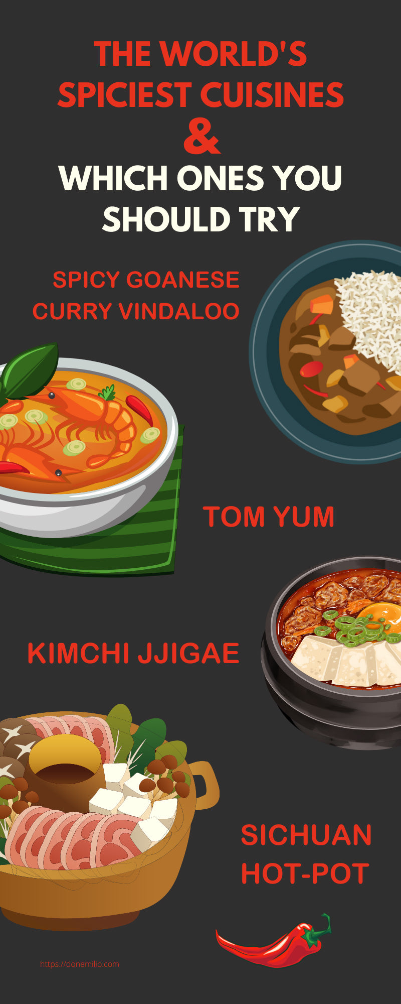The World's Spiciest Cuisines and Which Ones You Should Try