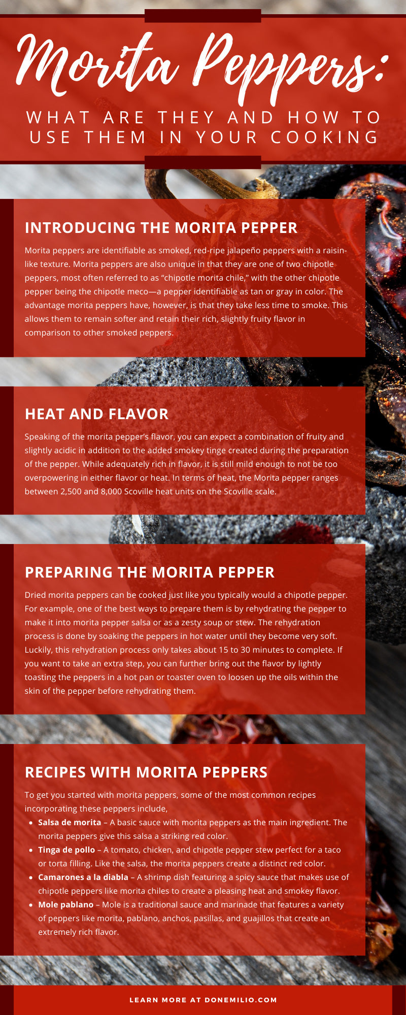 Morita Peppers: What Are They and How To Use Them in Your Cooking