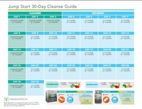 Healthy Cleanse Pack - 30 Day Energy & Fat Loss Jump Start