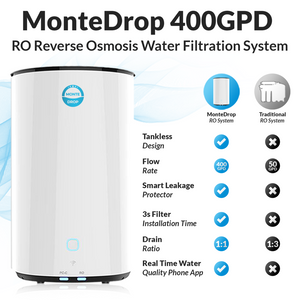 New 2020 Award Winning 400 GPD Ro System - Easy&Fast Installation