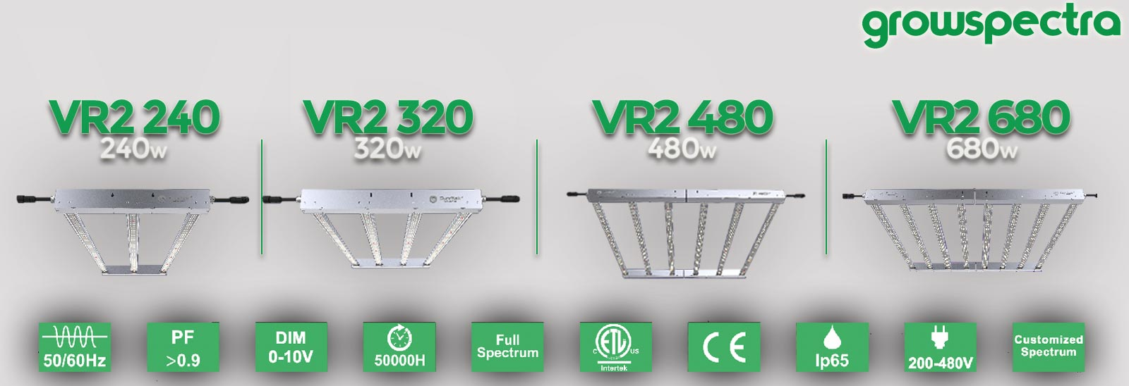 VR2 Series VR2 Series Commercial LED Grow