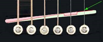 Traditional Intonation Compensation on an acoustic guitar bridge