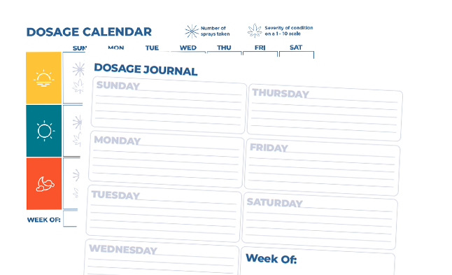 cbd know your dosage journal and tracker download