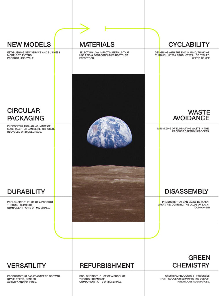 Nike Sustainable Circular Design Guide