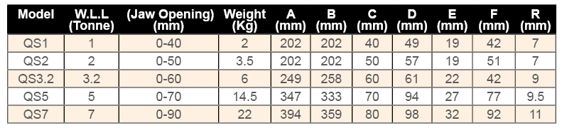 Double Steel Plate Clamp - QS -Table