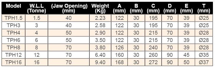 TPH-Double Steel Plate Clamp -Table-KangaLifting