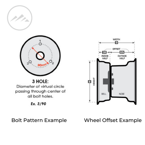 Wheel-Bolt-Pattern-Offset-Example