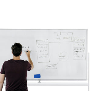 The Whiteboard - Sleekform Furniture