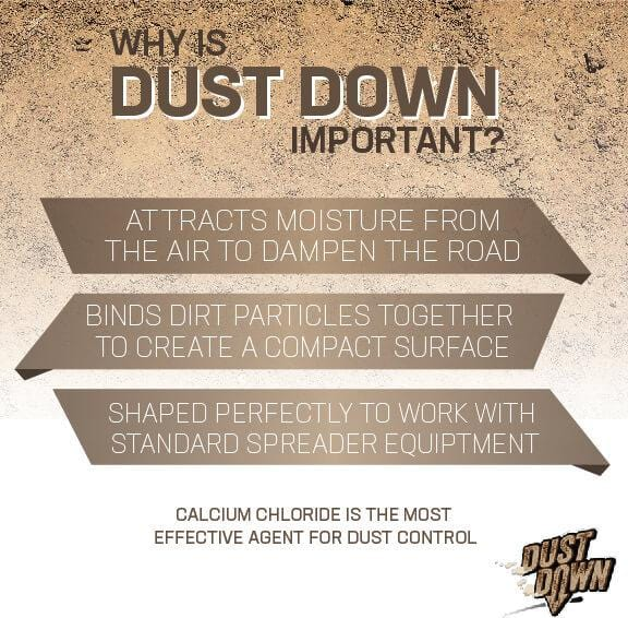 DUST DOWN PRO - PURE Calcium Chloride Pellets