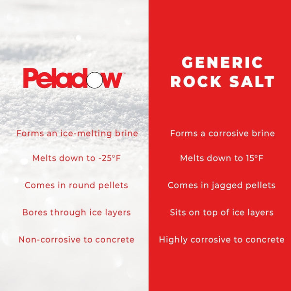 Peladow Snow & Ice Melt Bulk - Premium Calcium Chloride