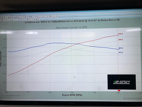 Edelbrock custon remap