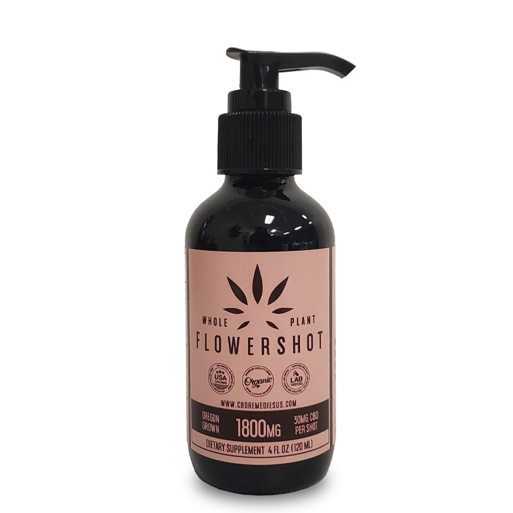 CBD Remedies Flowershot 1800 Full Spectrum Water Soluble Pump Bottle Front
