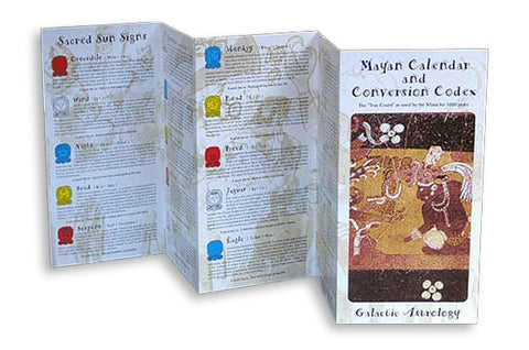 Mayan Calendar / Conversion Codex