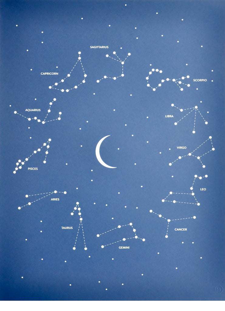 Constellation Poster - LEIF