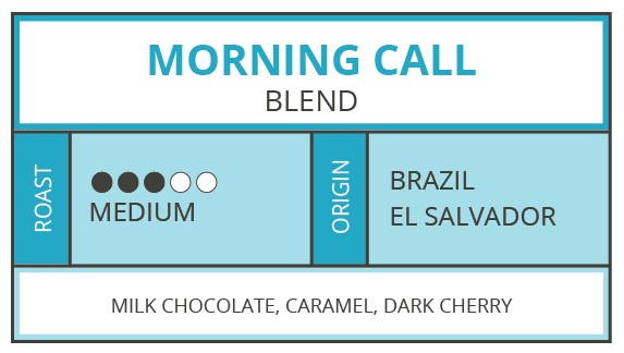 Morning Call, Blend
