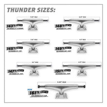 Thunder Trucks Team Hollow Lights Skateboard Trucks 148mm