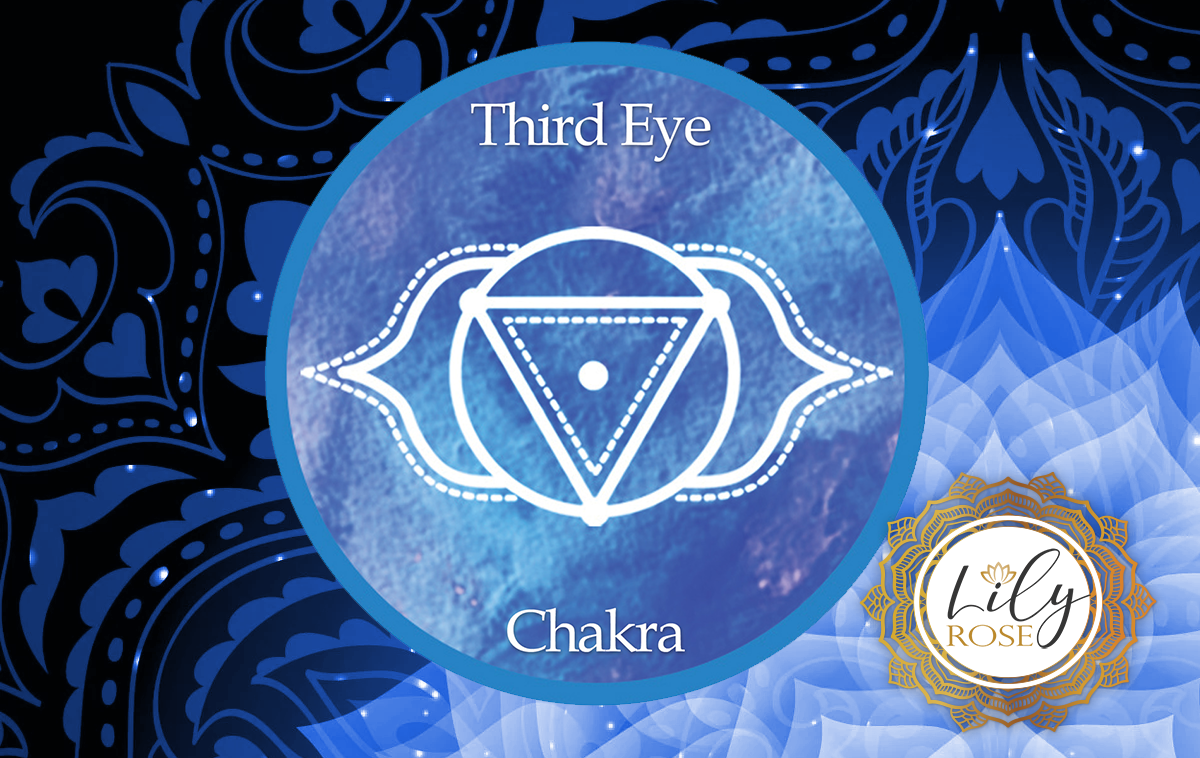 Third Eye Chakra Knowledge