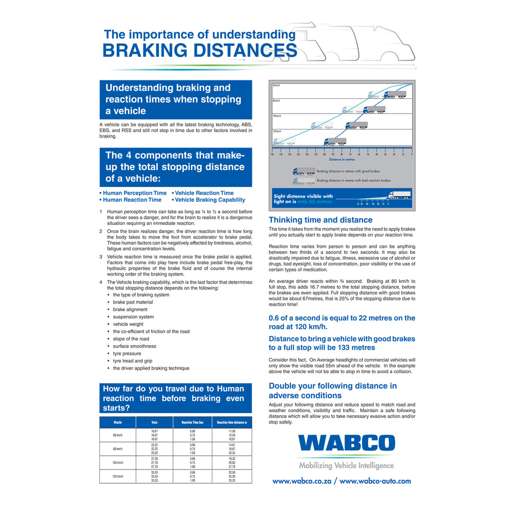 Braking Distances - Poster