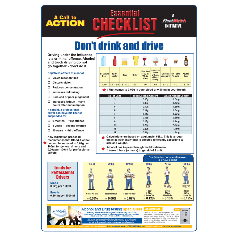 Don't drink and drive - Printed Essential Checklist