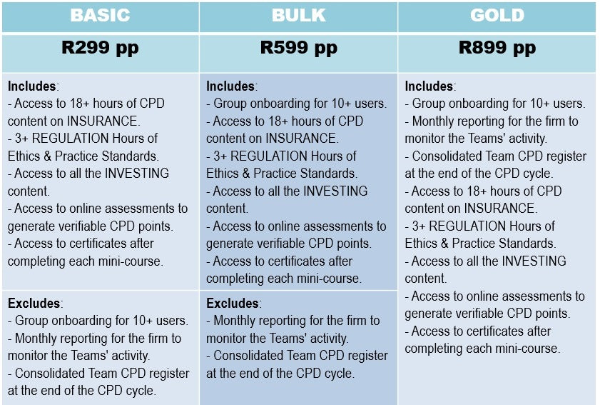 CPD Insurance and Regulation Packages