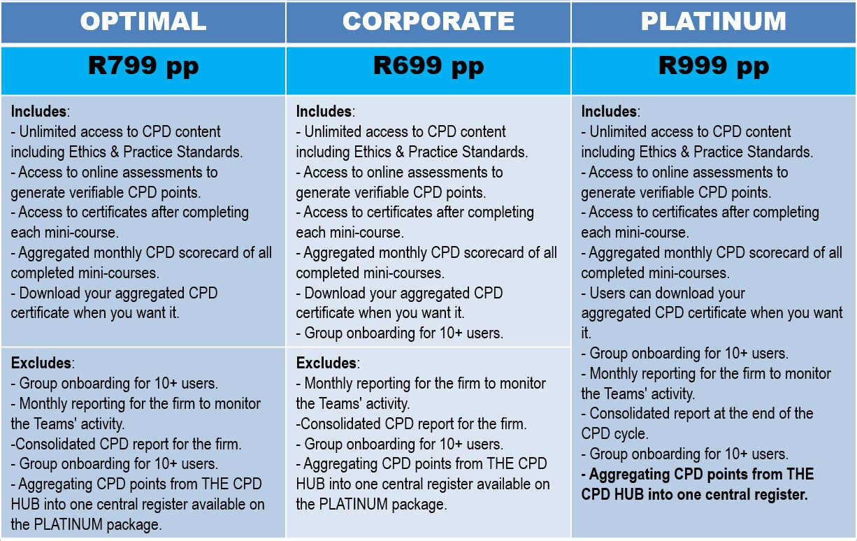 CPD Investing and Regulation Packages