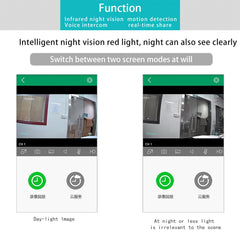 Smart Camera : 1080P HD Night Vision
