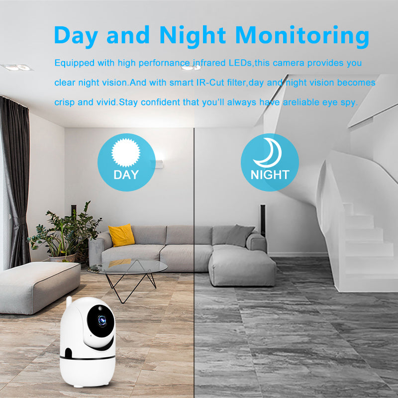 Smart Camera : 1080P(Full-HD) Tracking Human