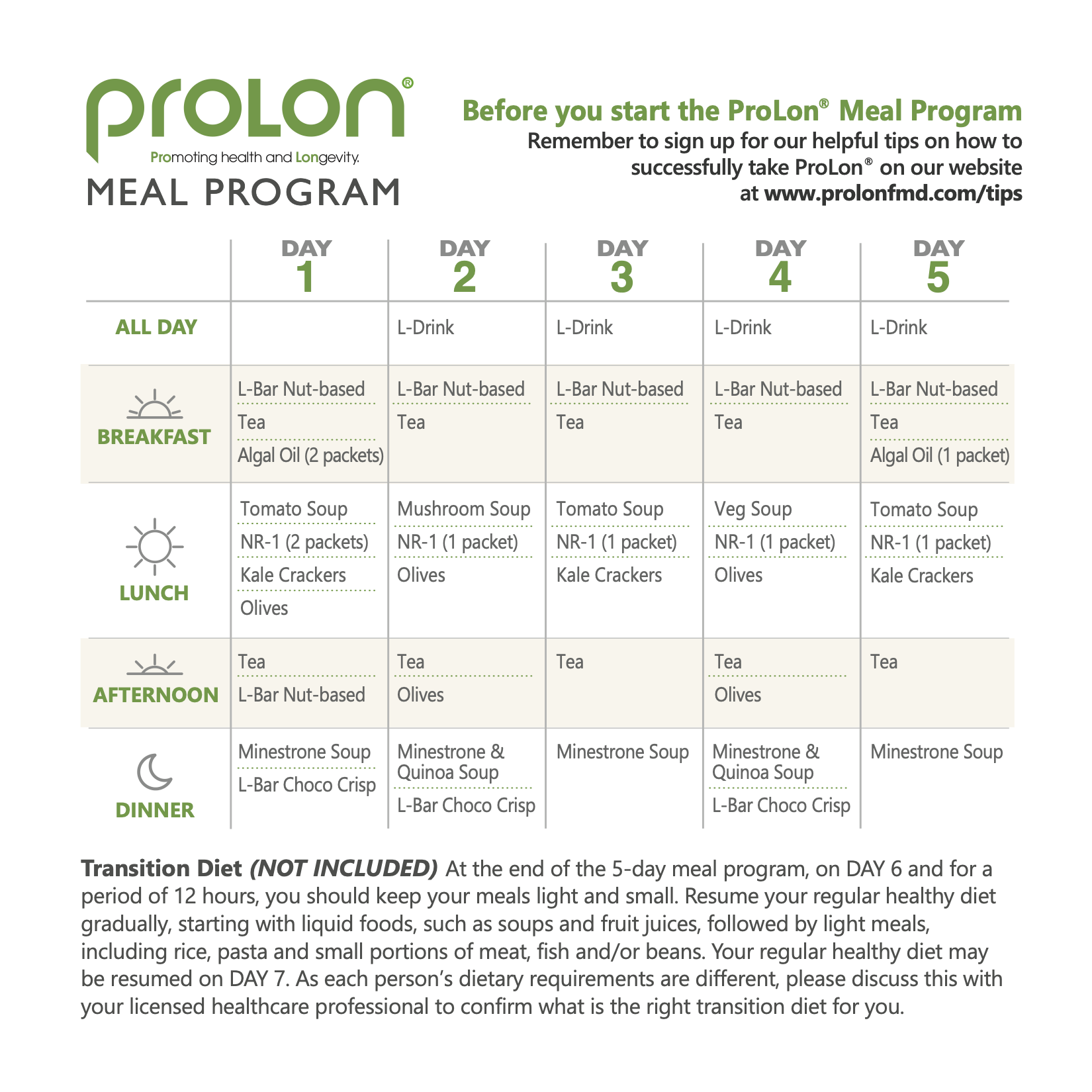 prolon meal card