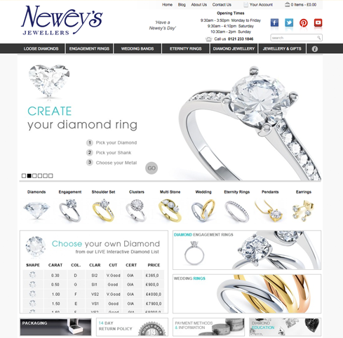 Neweys Jewellers