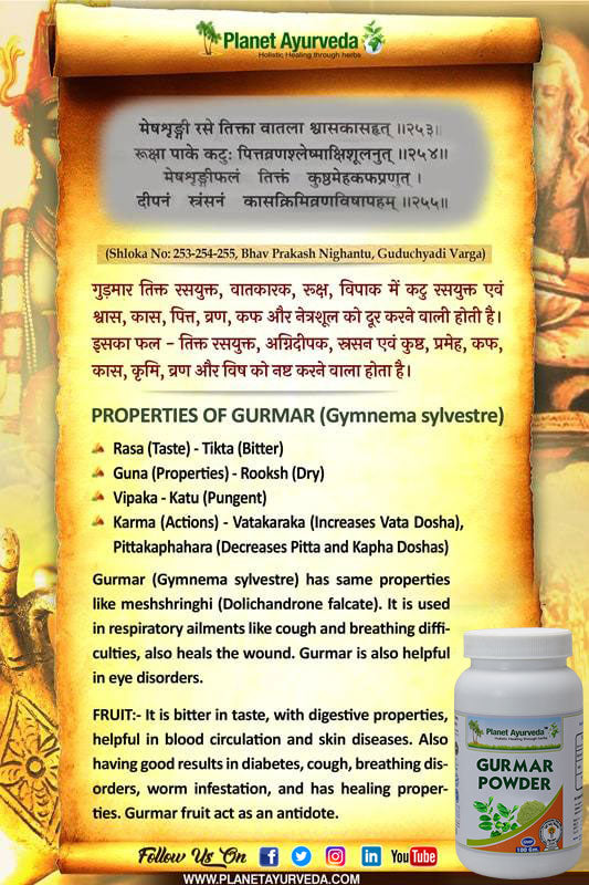 Classical Reference of Gurmar