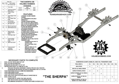 THE SHERPA CHASSIS KIT