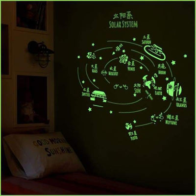 Glow In The Dark Solar System - Decals