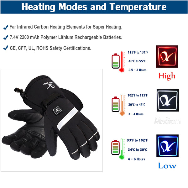 Heated Gloves Electric Hand Warmer 7.4V 2200MAH Rechargeable Men Women Wind & Water Resistant Thermal for Winter Indoor Outdoor Sports Skiing Snowboarding Ice Fishing Camping Hiking Hunting