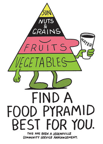 Find A Food Pyramid Best For You