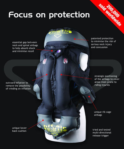 Hit Air Inflatable equestrian Safety jacket