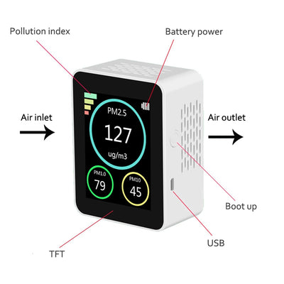 USB Air Quality Detector TFT Color Screen PM2.5 PM1.0 PM10 Haze Particle Detectors Instrument Gas Analyzer Testing Monitor - Mirage Novelty World