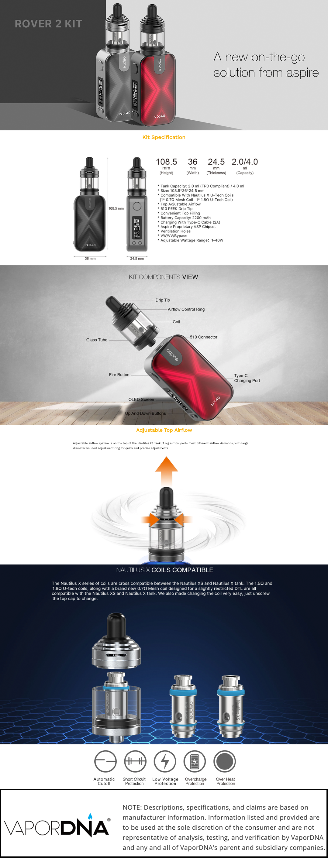 Aspire-Rover2-infographic