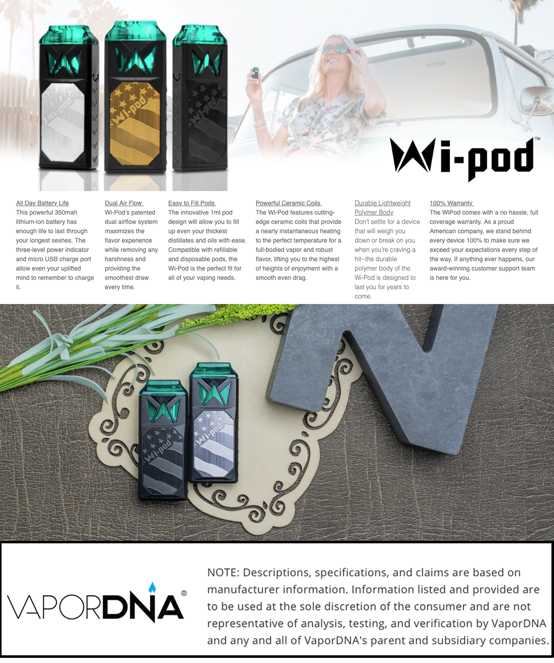 WiPod-Infographic