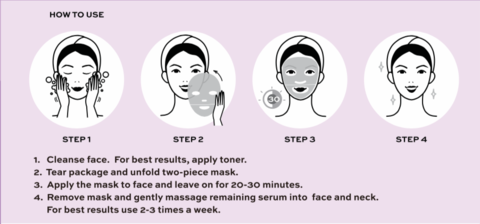 face mask instrucation
