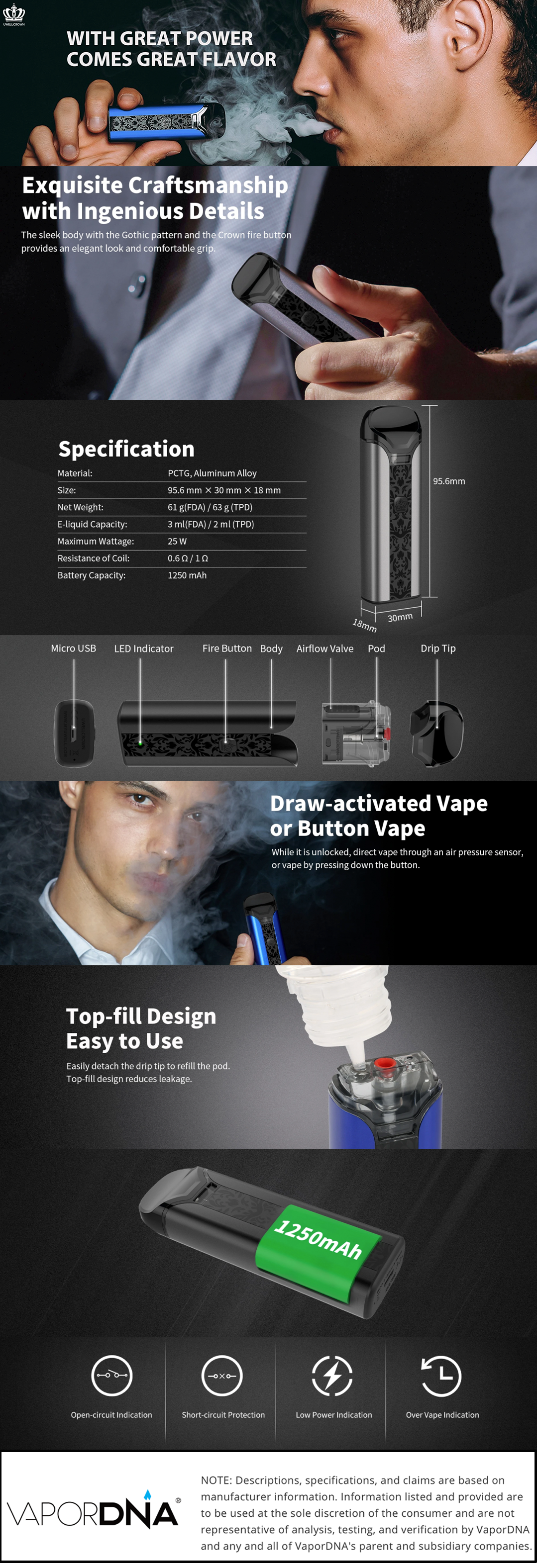 Uwell-CrownPodSystem-Infographic