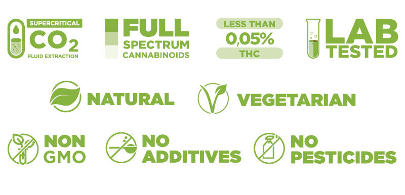 cbd benefits icon by natures blends