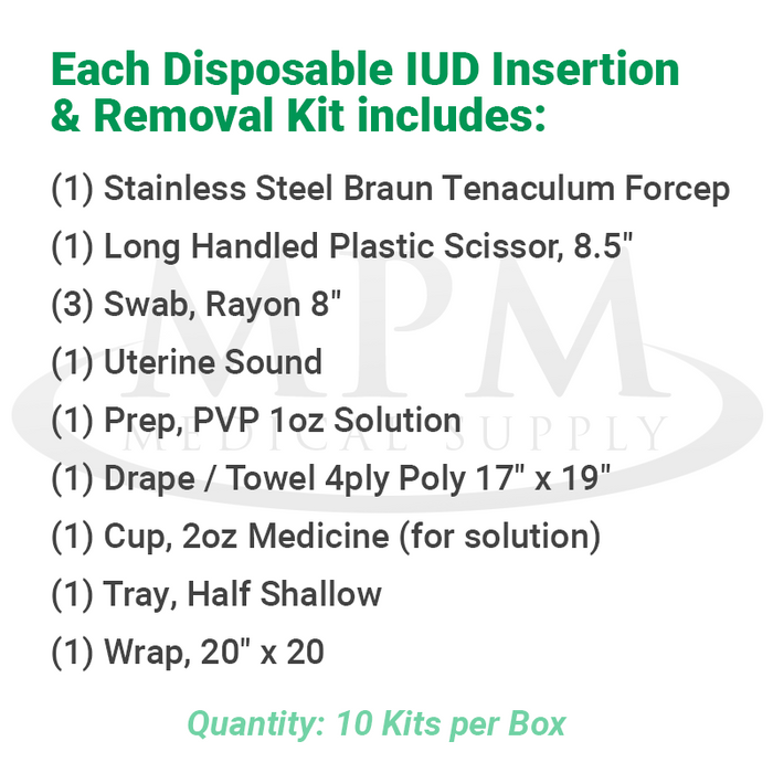 Disposable IUD Insertion & Removal Kit Contents