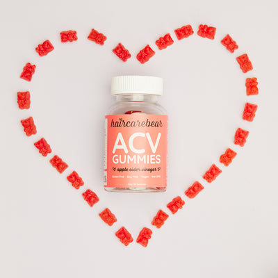 What's the deal with ACV?