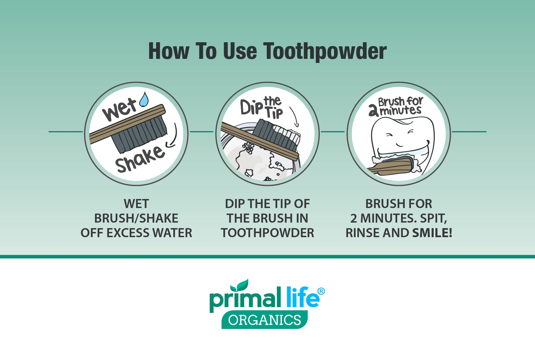 Directions for Use Toothpowder